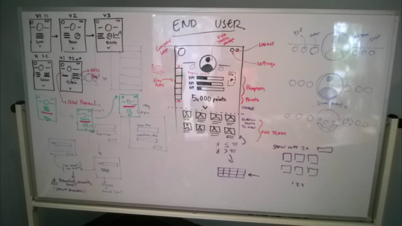 Whiteboard wireframe of different homepage concepts